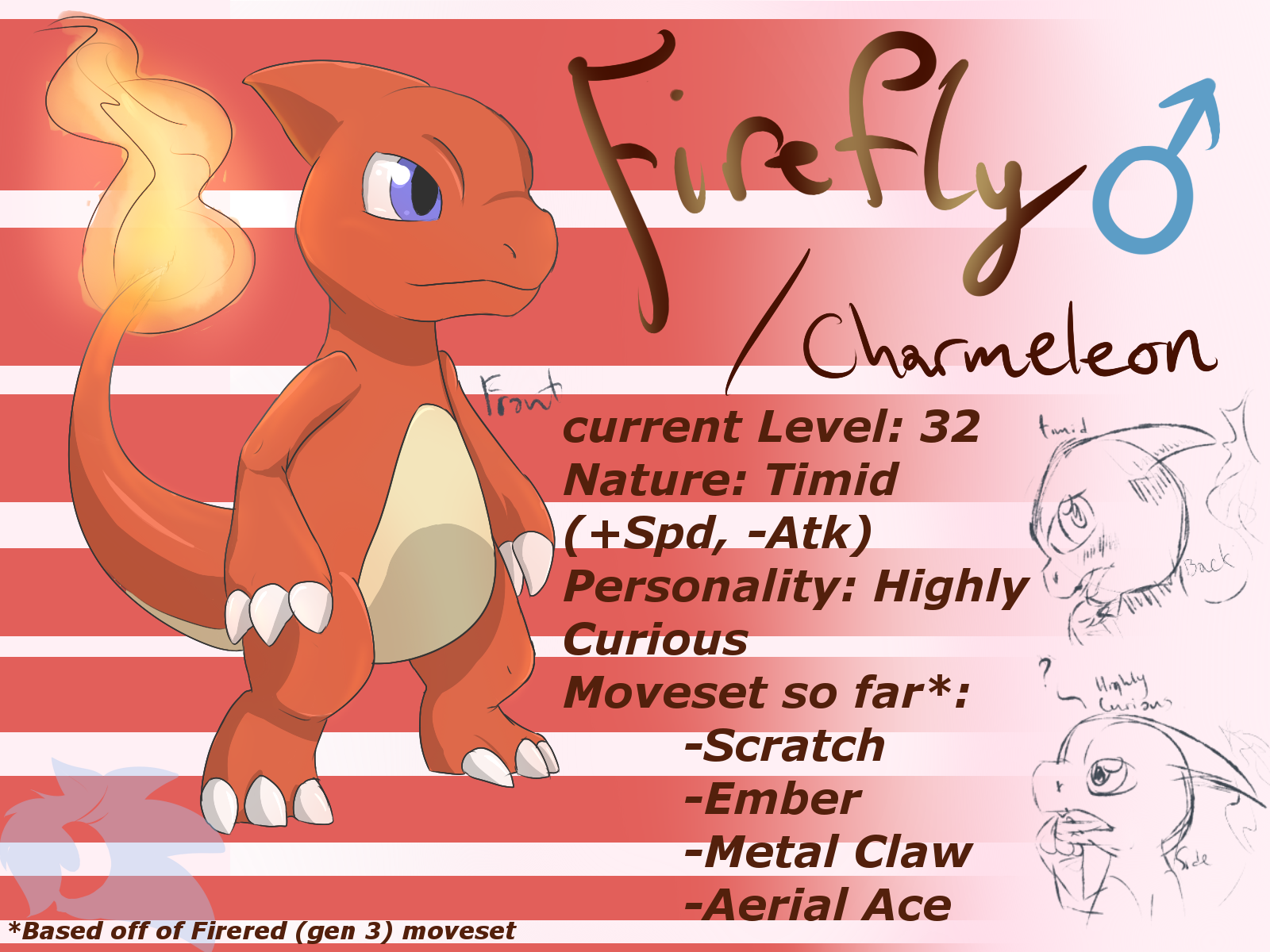 Firefly the Charmeleon by Alexandrite-Dragoness