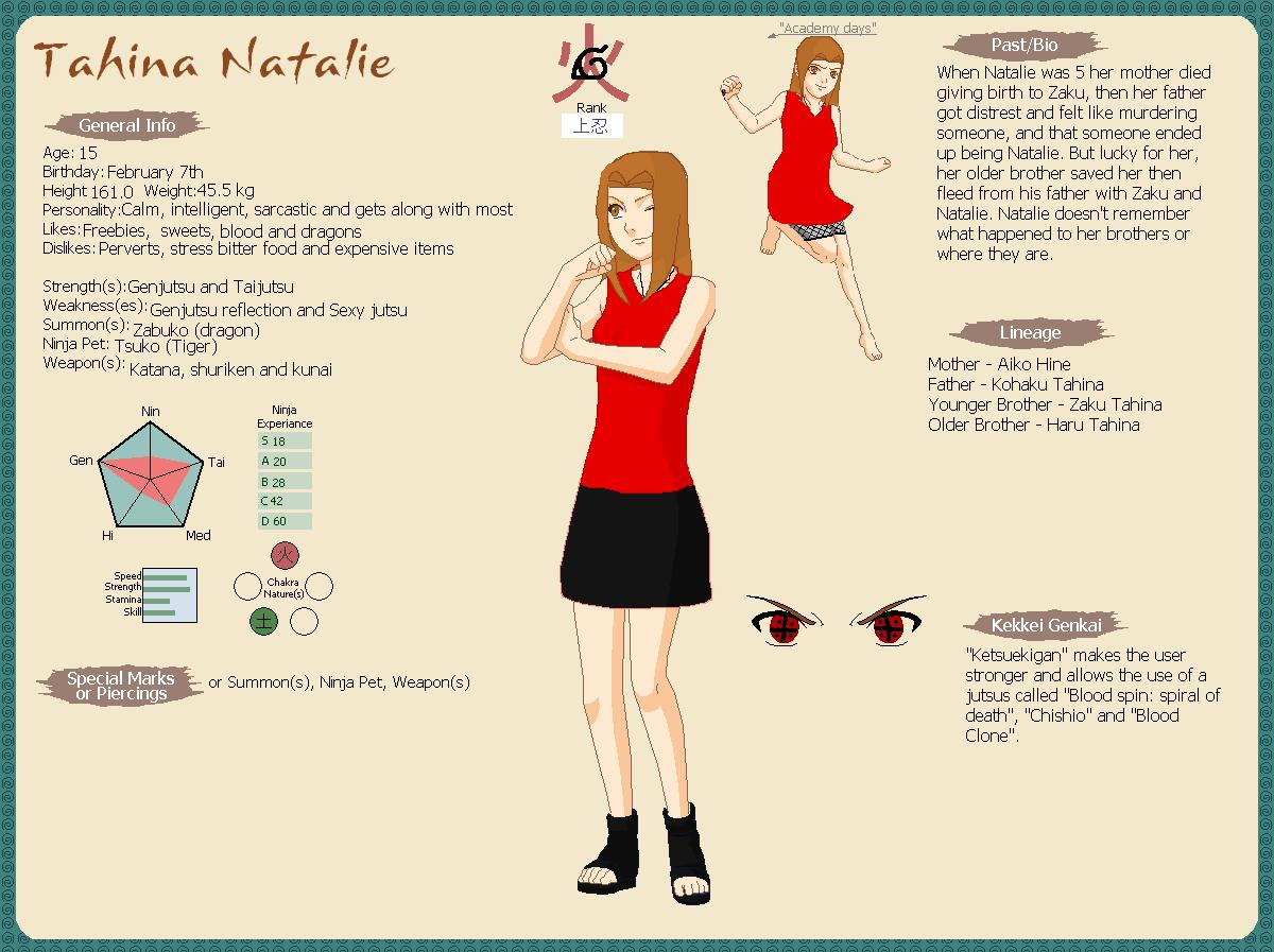 Natalie's Profile by AvatarFanZukoFanTOO