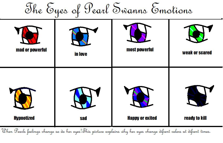 Pearls Eyes by BlackPearl