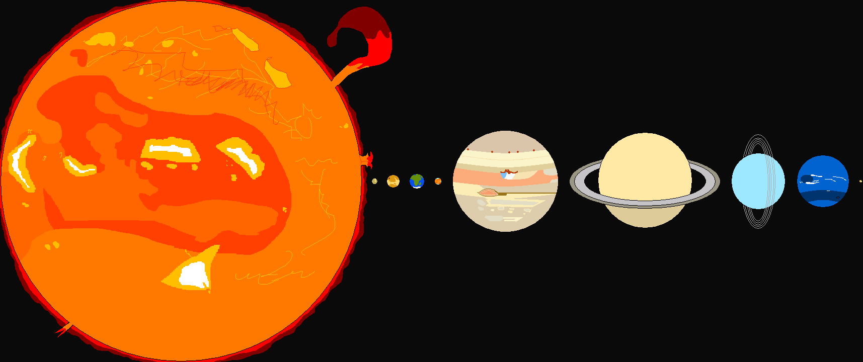 The Solar System by chaelMi