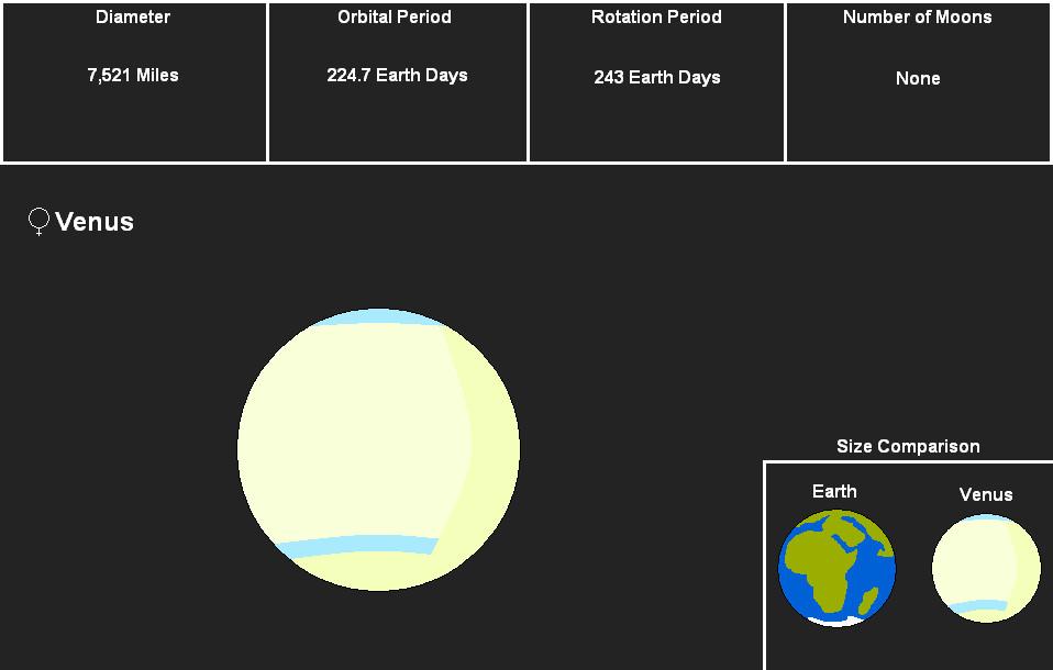 Planet Venus by chaelMi
