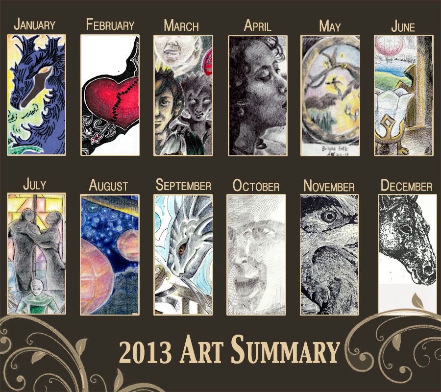 2013 Art Summary by Firiel
