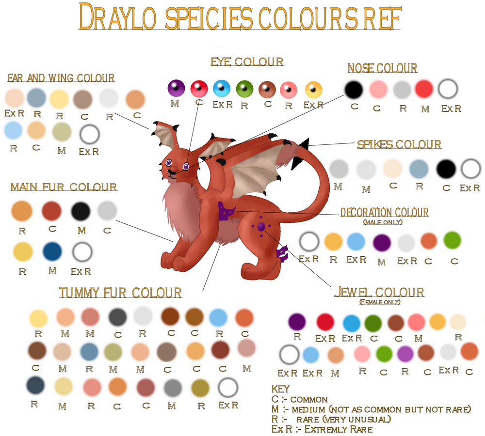 Species:Draylo colour ref by Fluffybunny