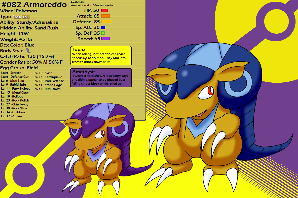 Chushin Pokedex - Armoreddo by InikaHero