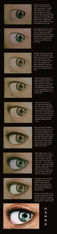 Eye Am Closer_steps/tutorial by madamlaracroft