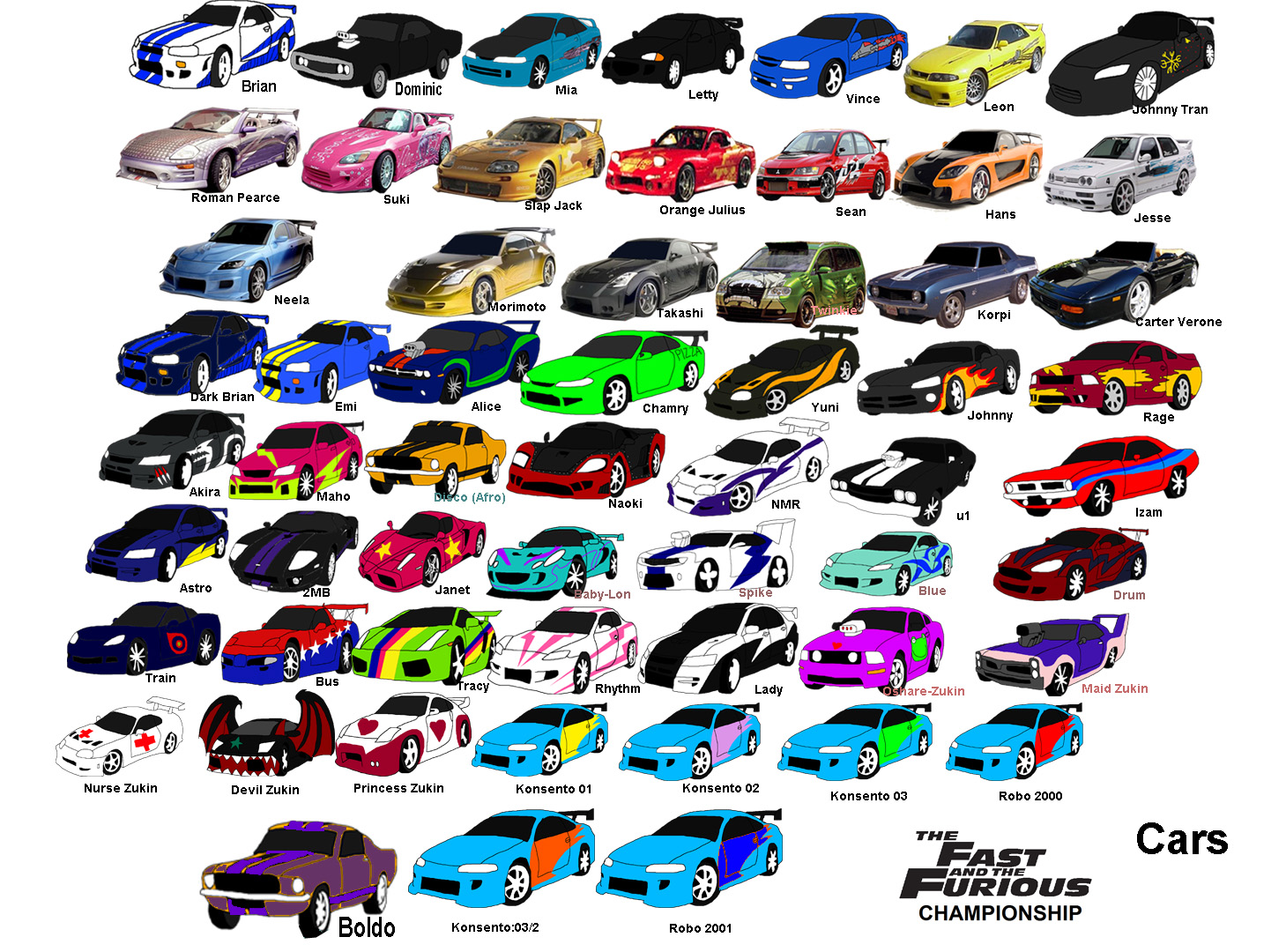 The Fast and the Furious Championship Cars by Rainbow-Dash-Rockz