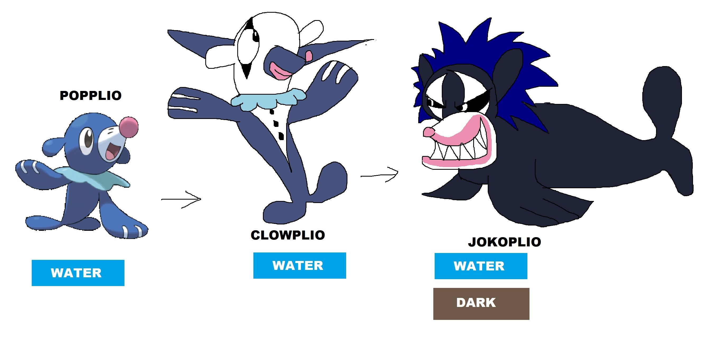 Popplio's evolution by Rainbow-Dash-Rockz
