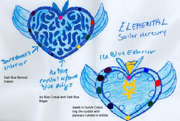 Elemental Sailor Mercury Locket by ShadowGuardian