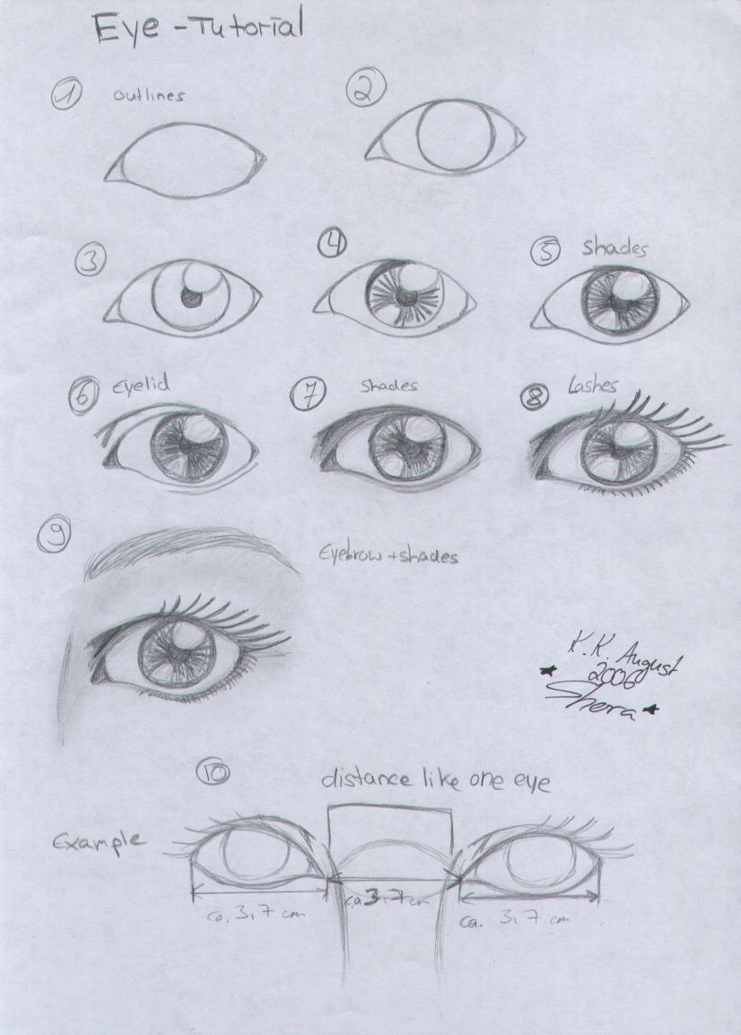 Eye-Tutorial for saturn13 by Teemu
