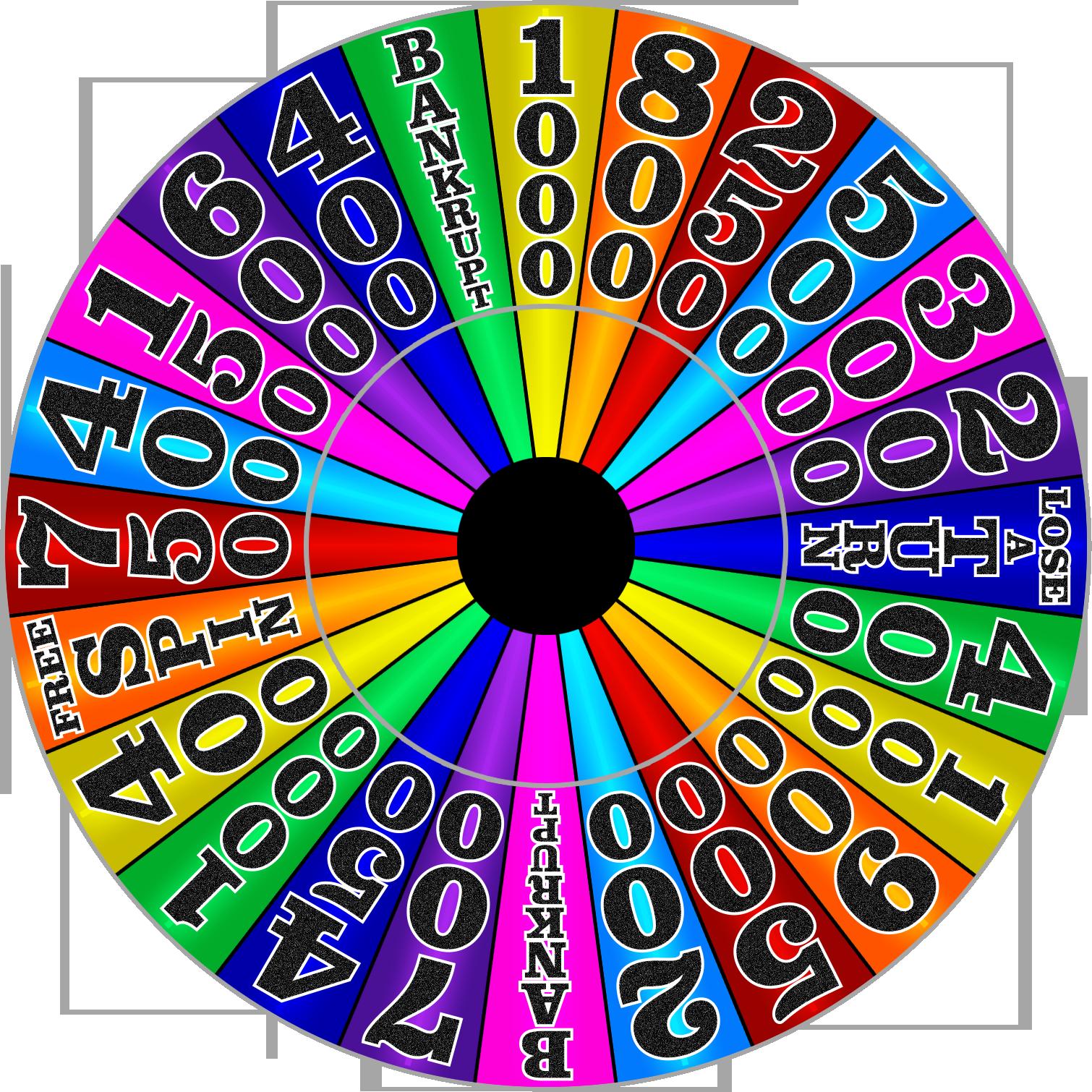 UK Wheel of Fortune - 1998 - Round 3 by wheelgenius